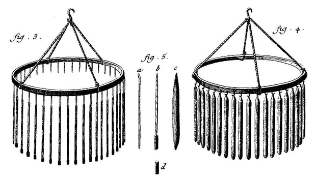 Cirier-Encyclopedie-Diderot