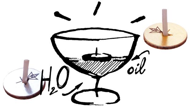 Luces de aceite
